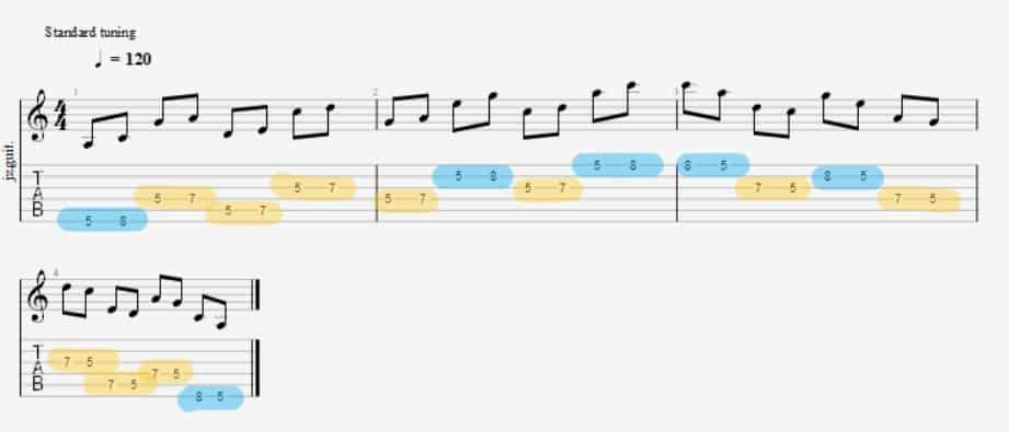 String Skipping Ideas For Pentatonic Scales
